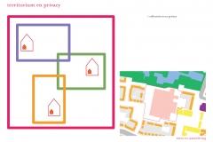 Territorium en privacy
