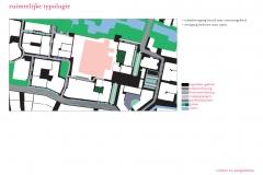 Ruimtelijke typologie 2